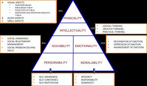 model-leadership3.0