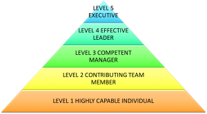 level-5-leadership